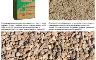 Как смешивать пгс с цементом